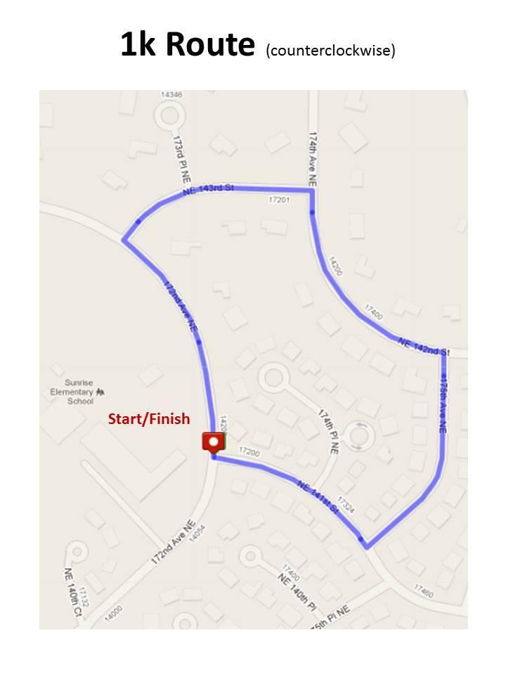 1k Route
